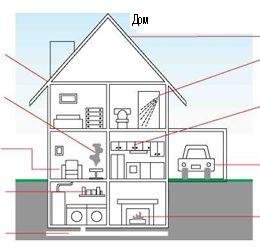 Вътрешно замърсяване на въздуха – Факт или Мит?