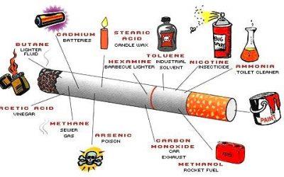 Отстраняване на цигарен дим